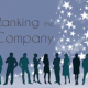 Teamuitje RIBW, Ranking the company Dec 2015