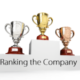 Teamuitje RIBW, Ranking the company